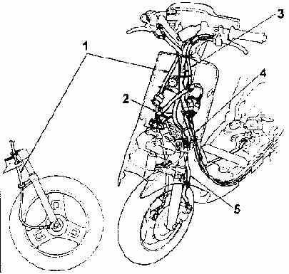 Расположение тросов и жгутов проводки (SK50M).