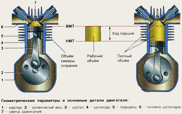 Скутеры двухтактные и четырехтактные. Эксплуатация, обслуживание и ремонт,двигатель