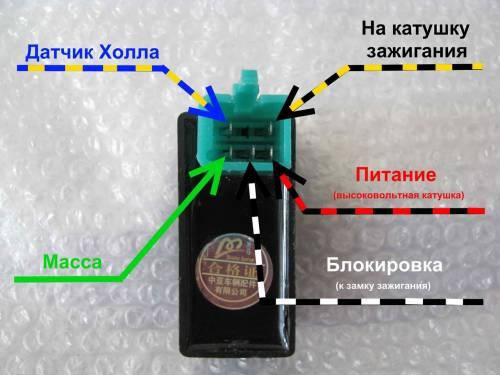Схема стокового коммутатора